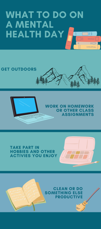 Some tips for what to do on a mental health day off.
